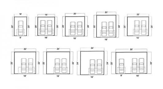 garagesizesdiagram