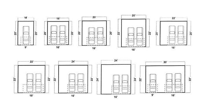 The process classic builders for Garage sizes